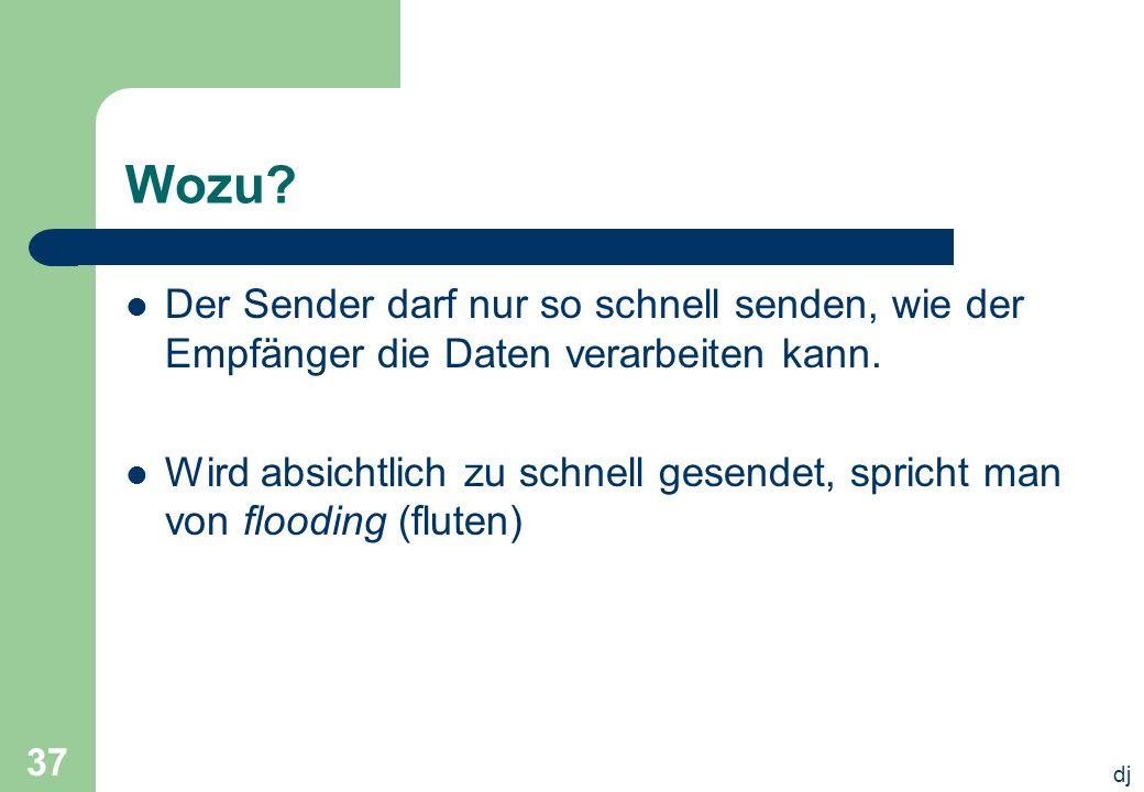Wozu Der Sender darf nur so schnell senden, wie der Empfänger die Daten verarbeiten kann.