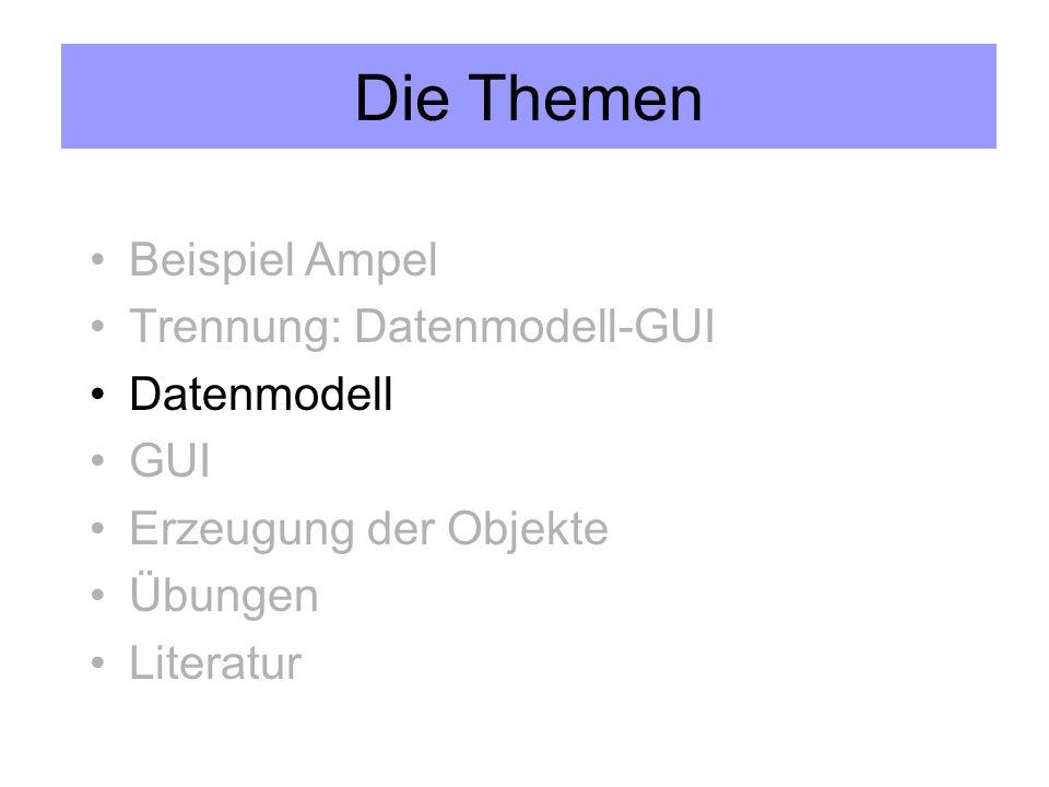 Die Themen Beispiel Ampel Trennung: Datenmodell-GUI Datenmodell GUI