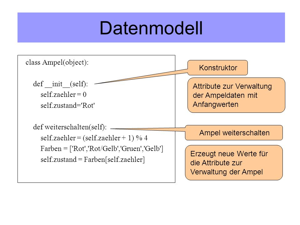 Datenmodell class Ampel(object): def __init__(self): self.zaehler = 0