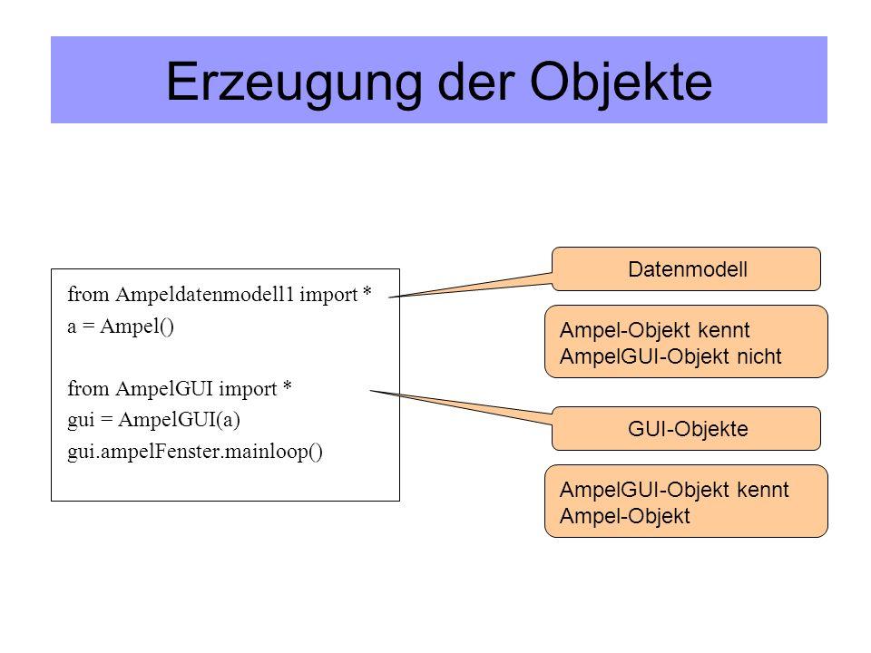 Erzeugung der Objekte from Ampeldatenmodell1 import * a = Ampel()