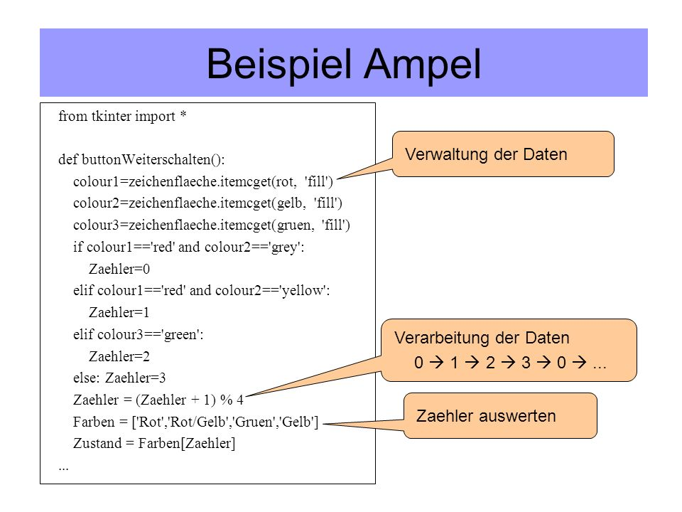 Beispiel Ampel 0  1  2  3  0  ... from tkinter import *
