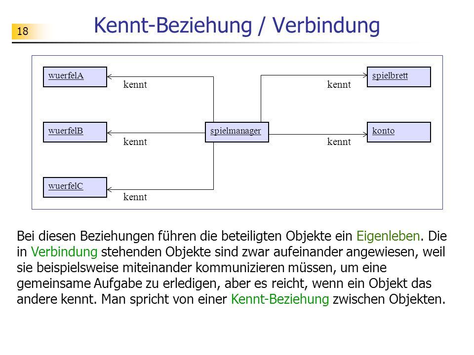 Kennt-Beziehung / Verbindung