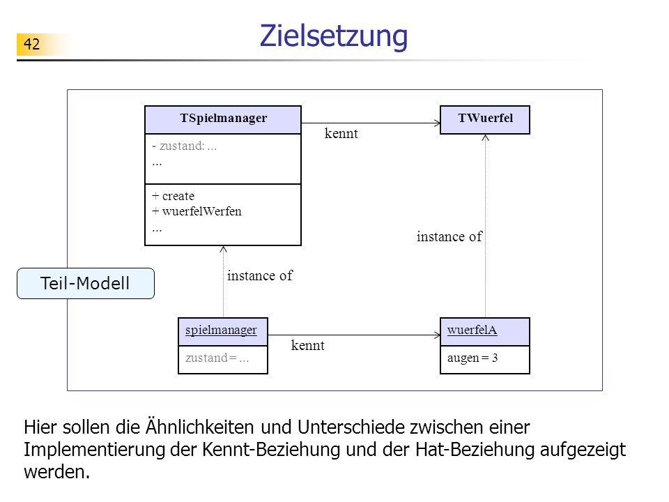 Zielsetzung TSpielmanager. TWuerfel. kennt. - zustand: ... ... + create. + wuerfelWerfen ... instance of.