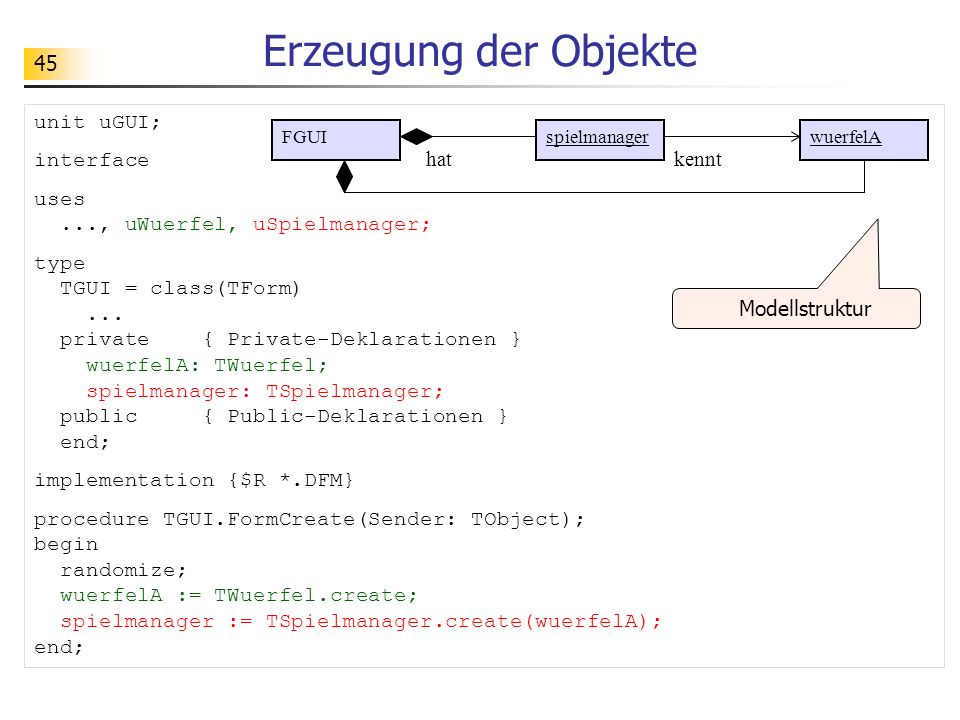 Erzeugung der Objekte unit uGUI; interface