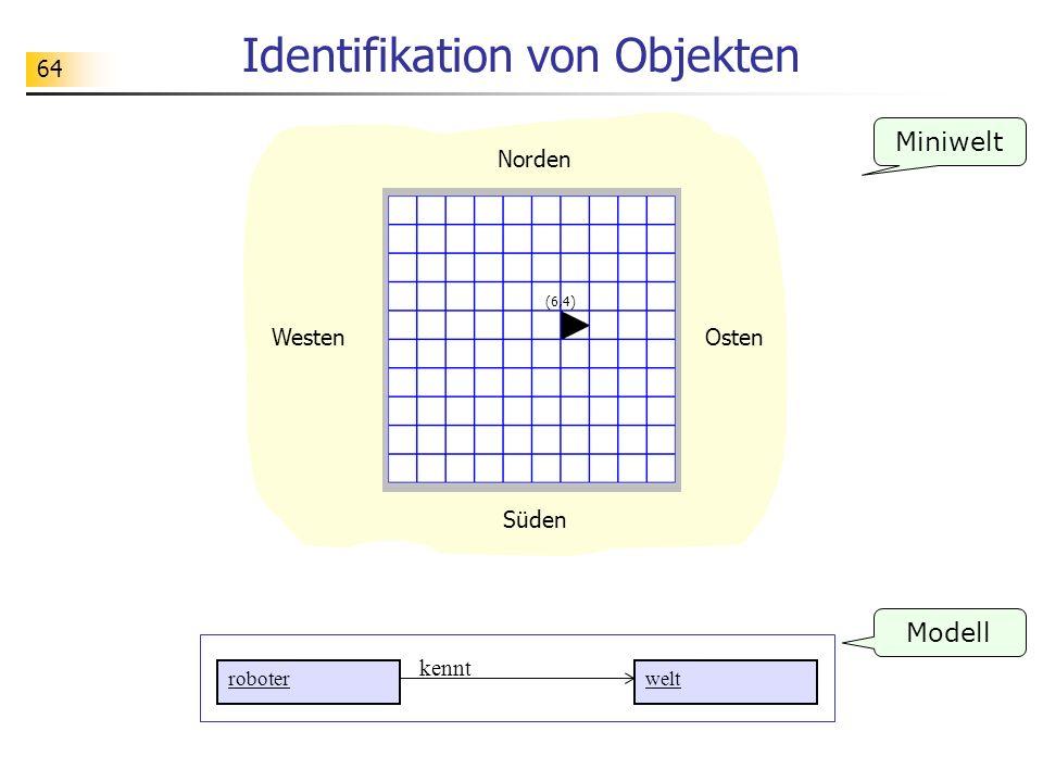 Identifikation von Objekten