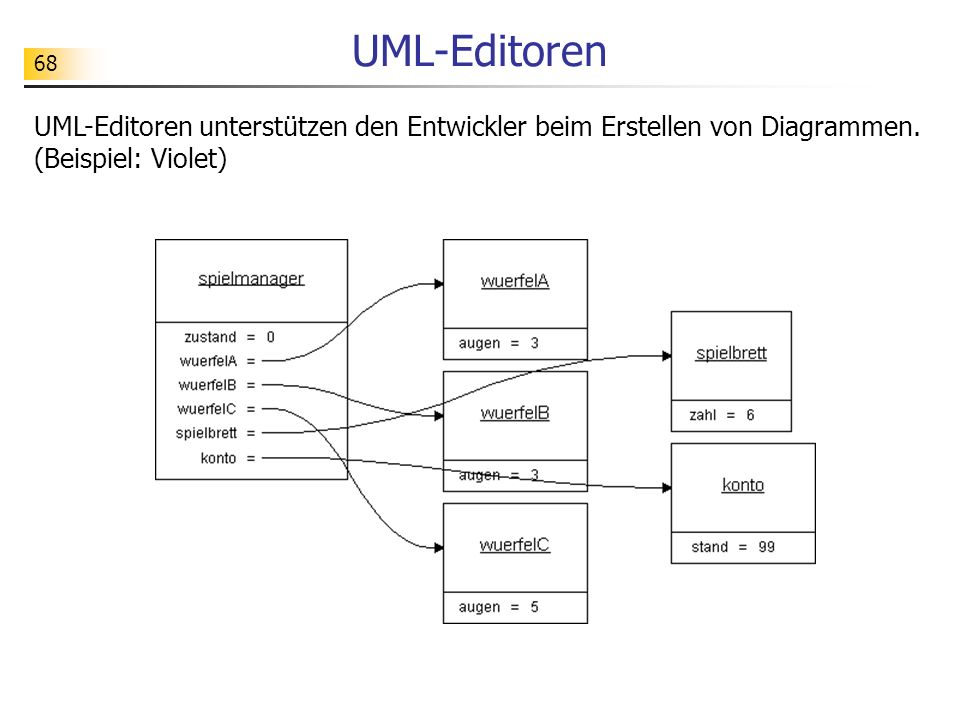 UML-Editoren UML-Editoren unterstützen den Entwickler beim Erstellen von Diagrammen.