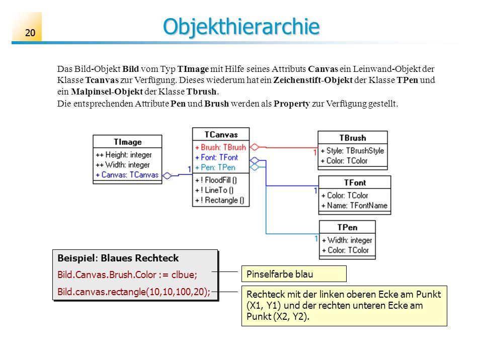 Objekthierarchie 20.