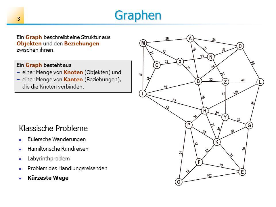 Graphen Klassische Probleme 3
