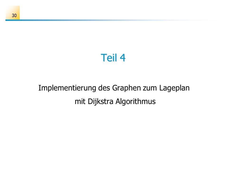 Implementierung des Graphen zum Lageplan mit Dijkstra Algorithmus