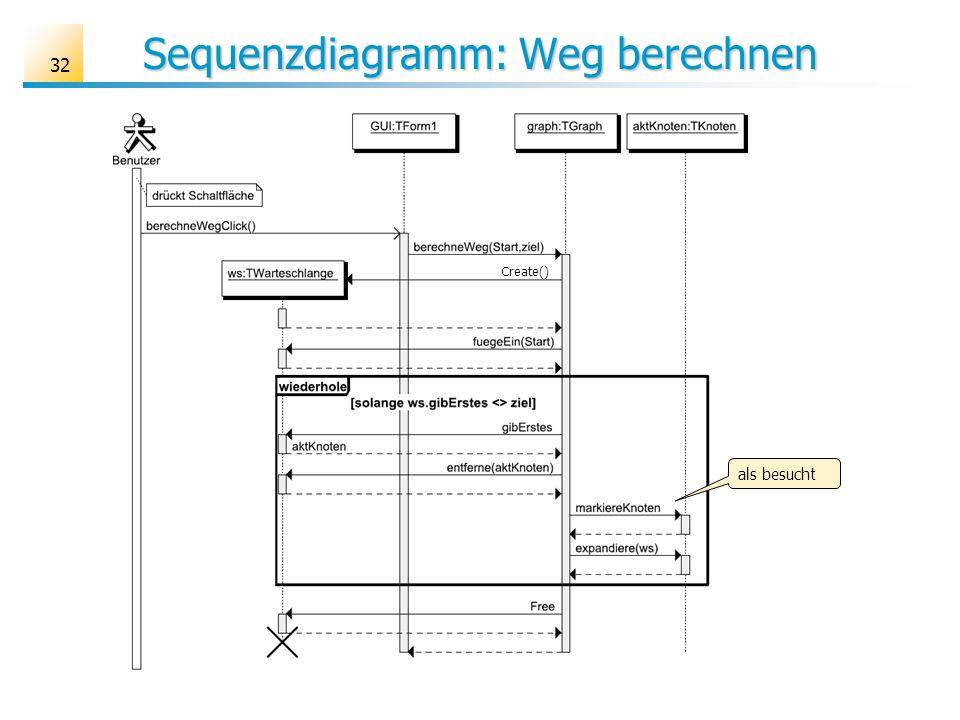 Sequenzdiagramm: Weg berechnen