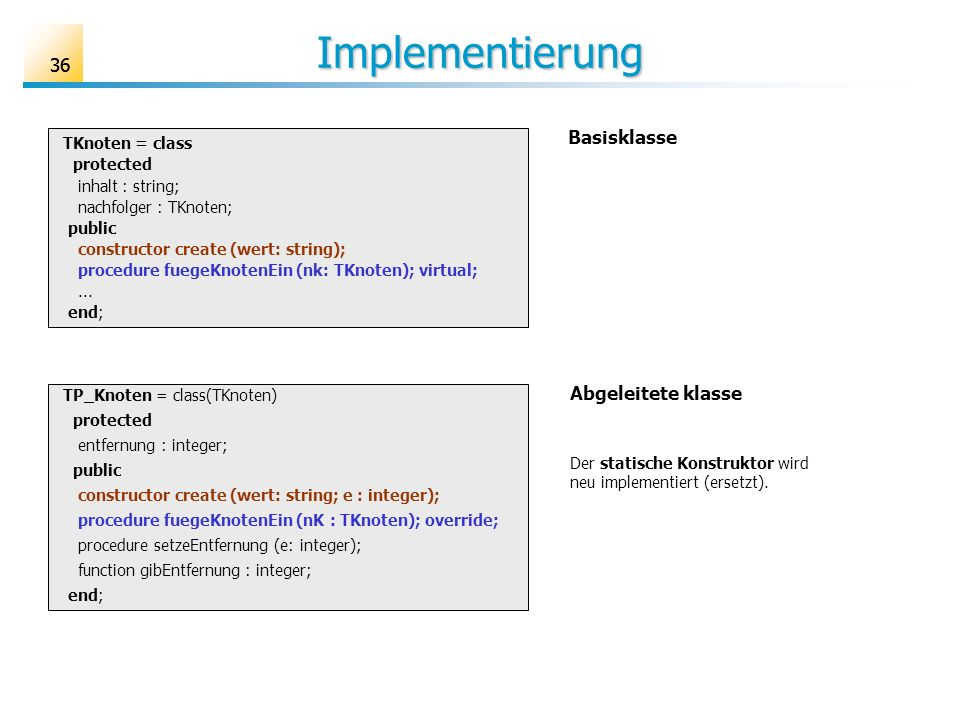 Implementierung 36 Basisklasse Abgeleitete klasse TKnoten = class