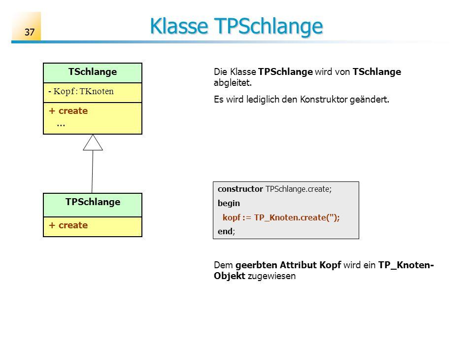 Klasse TPSchlange 37 TSchlange - Kopf : TKnoten + create ...