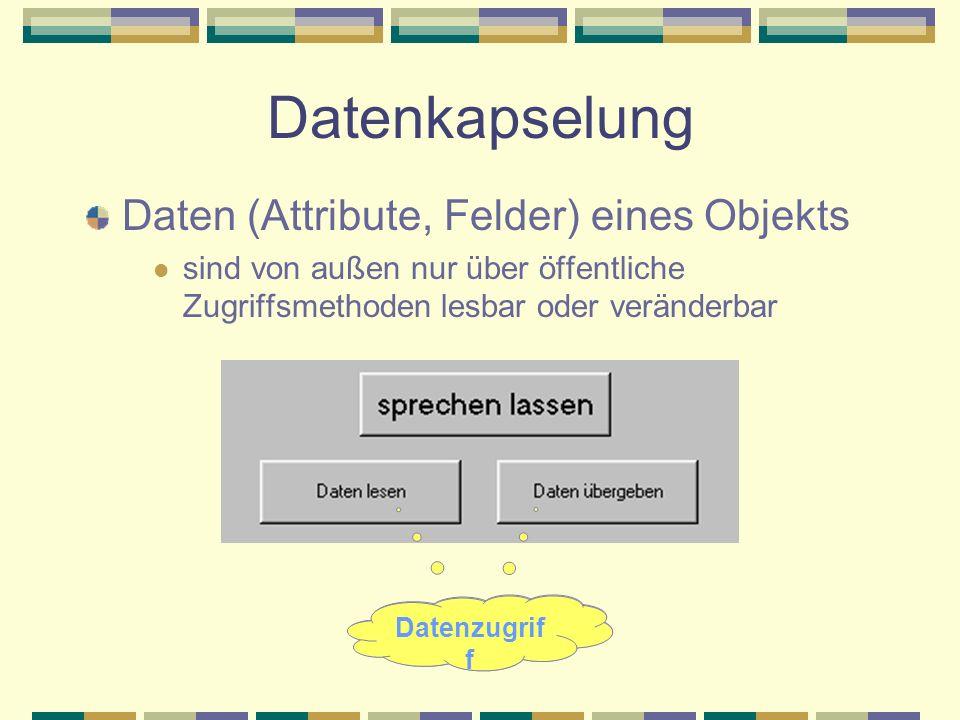 Datenkapselung Daten (Attribute, Felder) eines Objekts