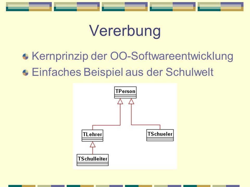Vererbung Kernprinzip der OO-Softwareentwicklung