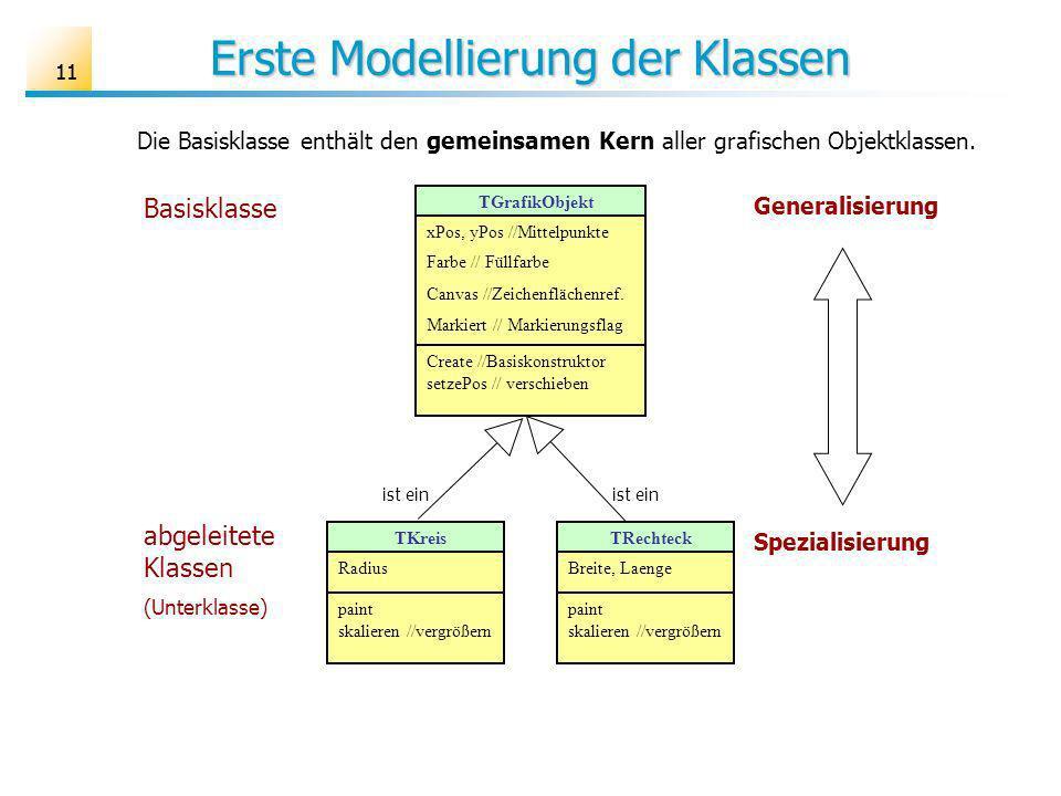 Erste Modellierung der Klassen