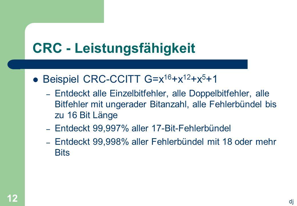 CRC - Leistungsfähigkeit
