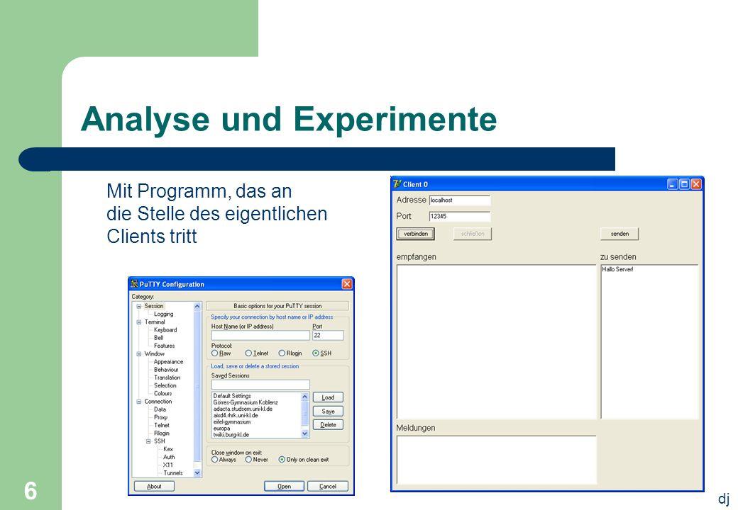 Analyse und Experimente
