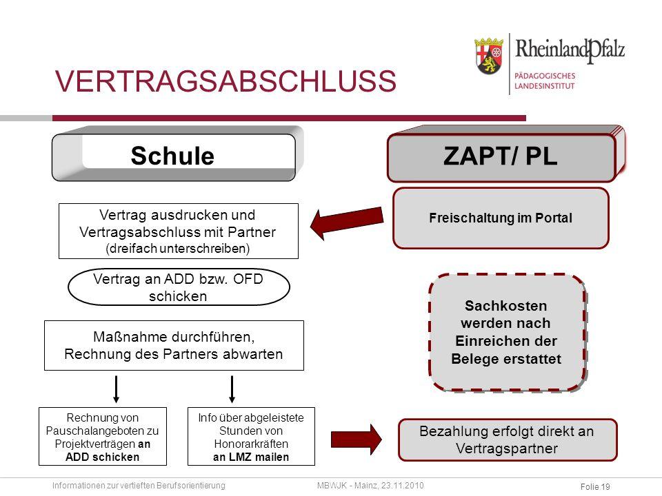 Vertragsabschluss Schule ZAPT/ PL