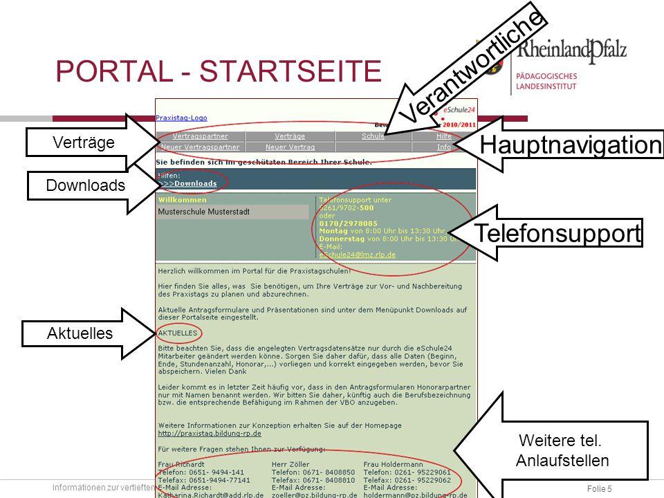 Portal - Startseite Verantwortliche Hauptnavigation Telefonsupport