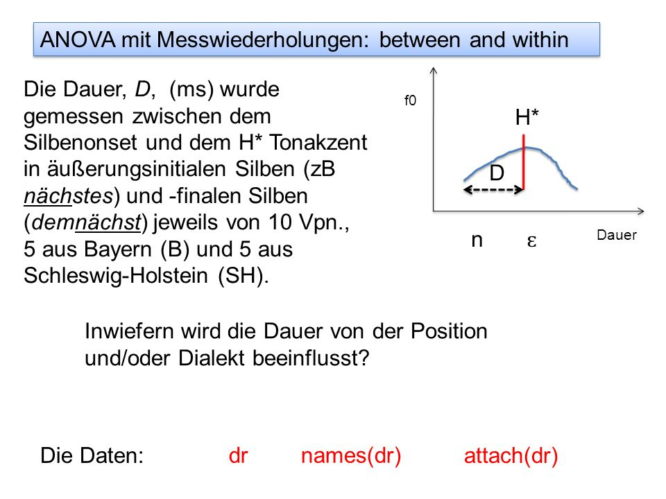 ANOVA mit Messwiederholungen: between and within