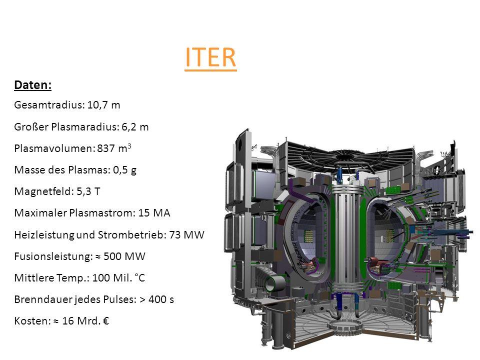 ITER Daten: Gesamtradius: 10,7 m Großer Plasmaradius: 6,2 m