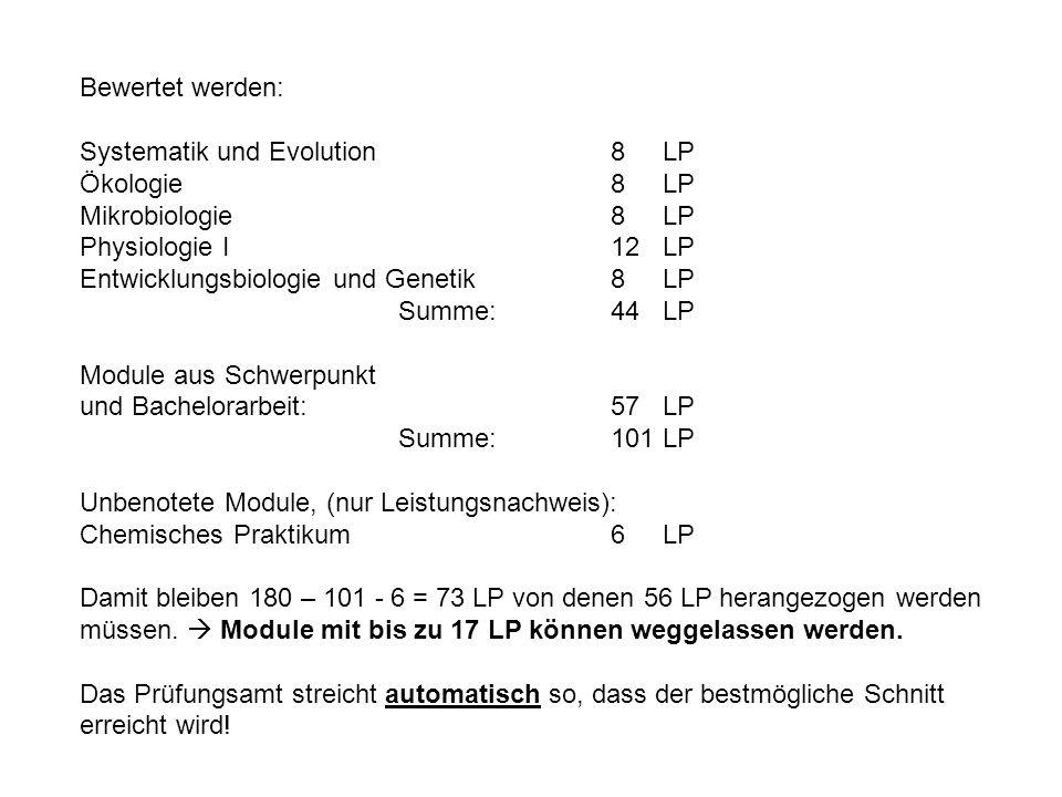 Bewertet werden: Systematik und Evolution 8 LP. Ökologie 8 LP. Mikrobiologie 8 LP.