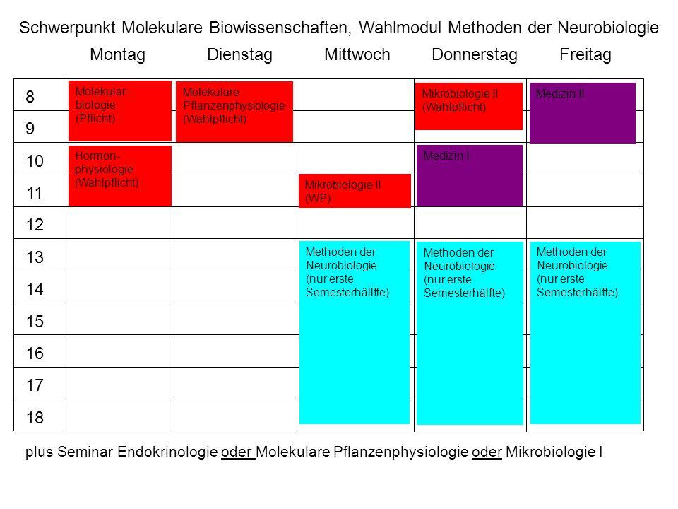 Schwerpunkt Molekulare Biowissenschaften, Wahlmodul Methoden der Neurobiologie