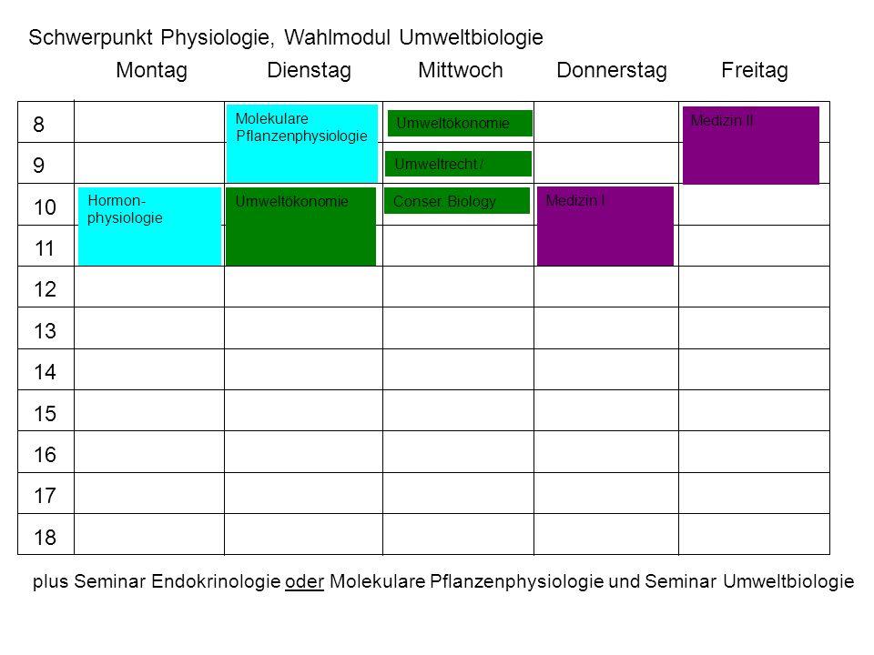 Schwerpunkt Physiologie, Wahlmodul Umweltbiologie