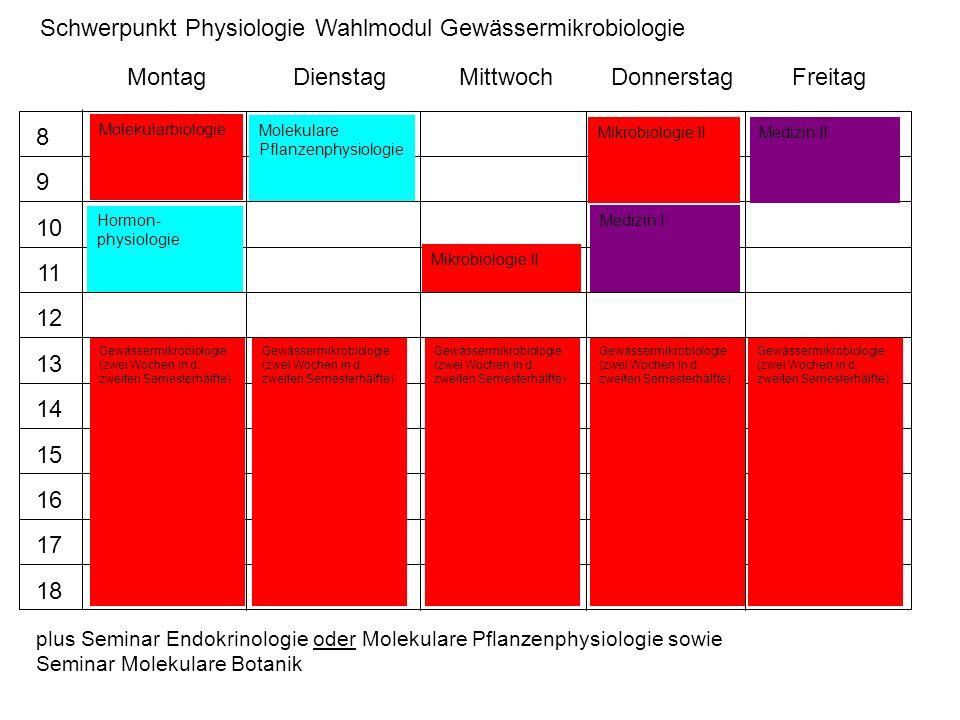 Schwerpunkt Physiologie Wahlmodul Gewässermikrobiologie