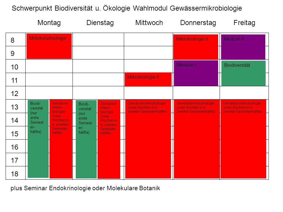 Schwerpunkt Biodiversität u. Ökologie Wahlmodul Gewässermikrobiologie