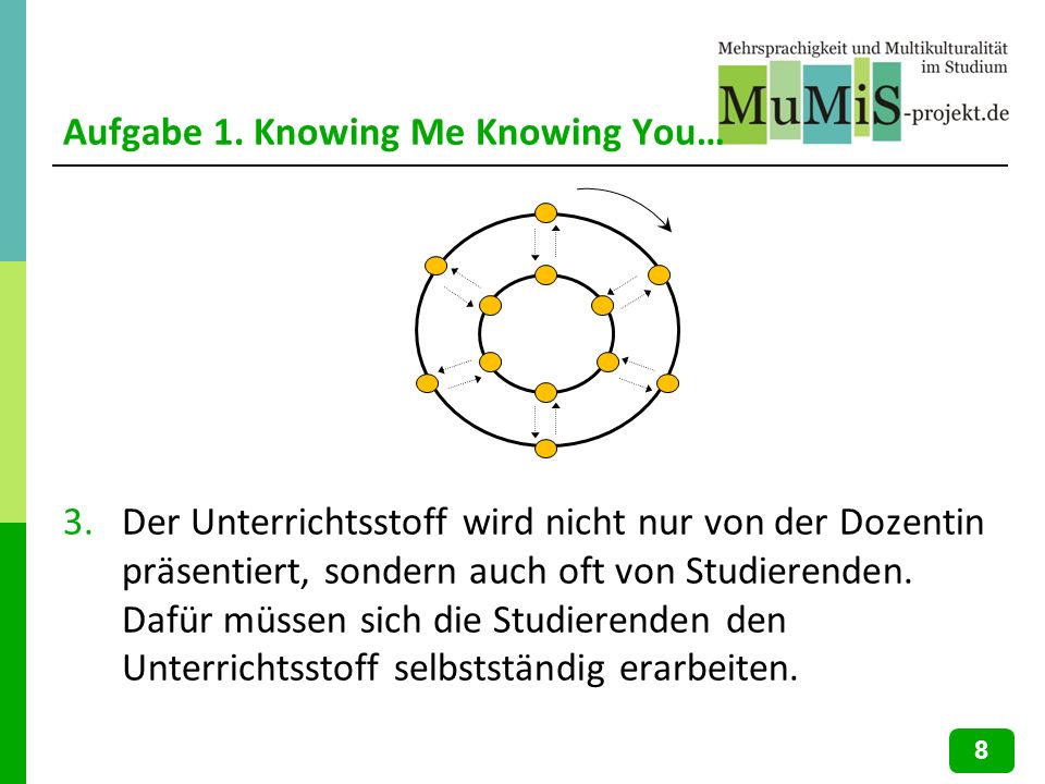 Aufgabe 1. Knowing Me Knowing You…