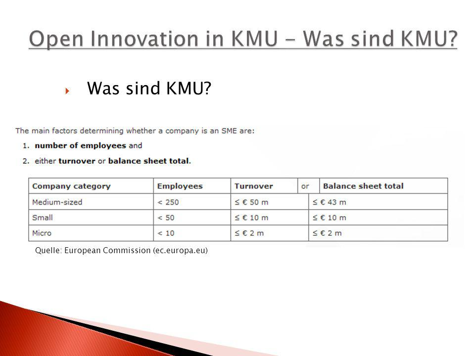 Open Innovation in KMU - Was sind KMU