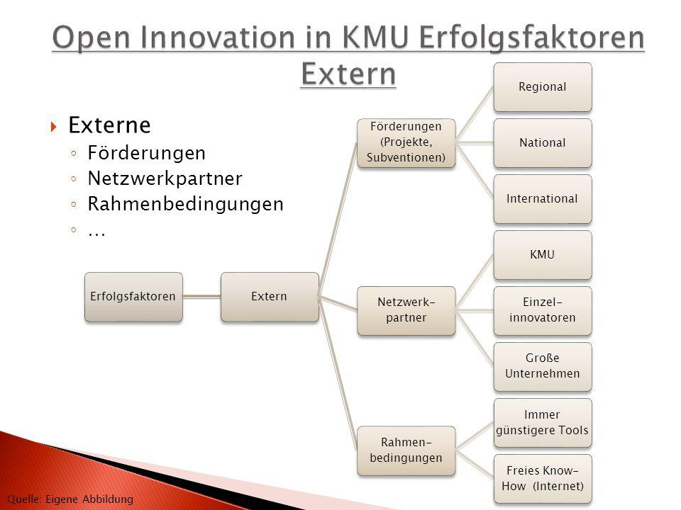 Open Innovation in KMU Erfolgsfaktoren Extern