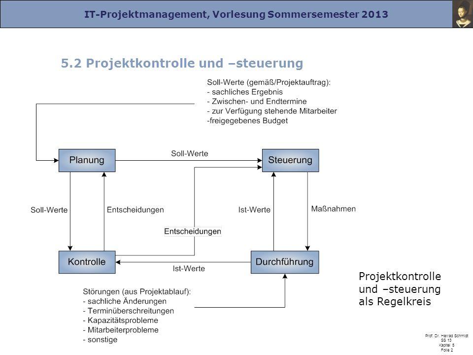 5.2 Projektkontrolle und –steuerung