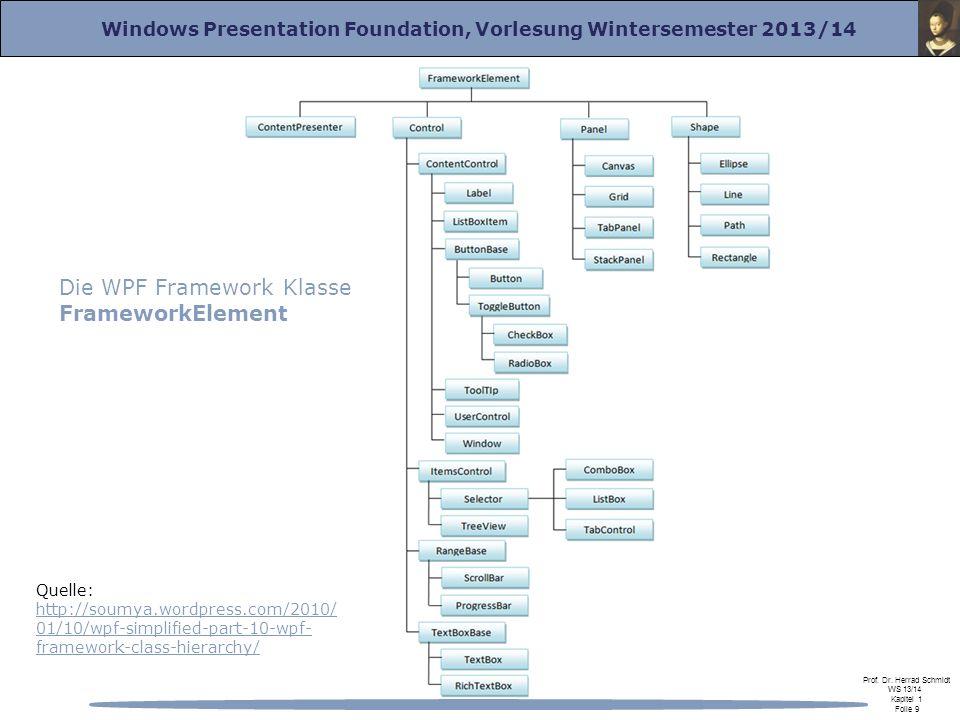 Die WPF Framework Klasse FrameworkElement