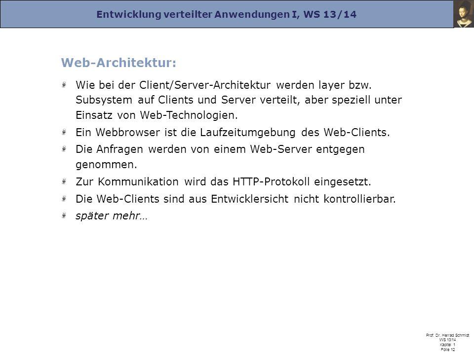 Web-Architektur: