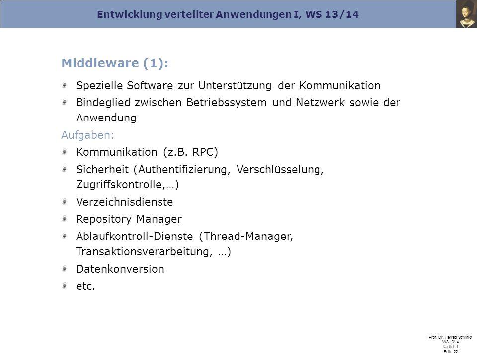 Middleware (1): Spezielle Software zur Unterstützung der Kommunikation