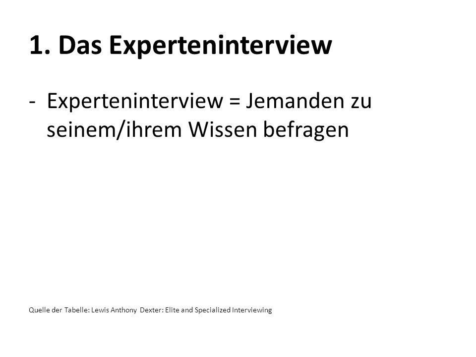 1. Das Experteninterview