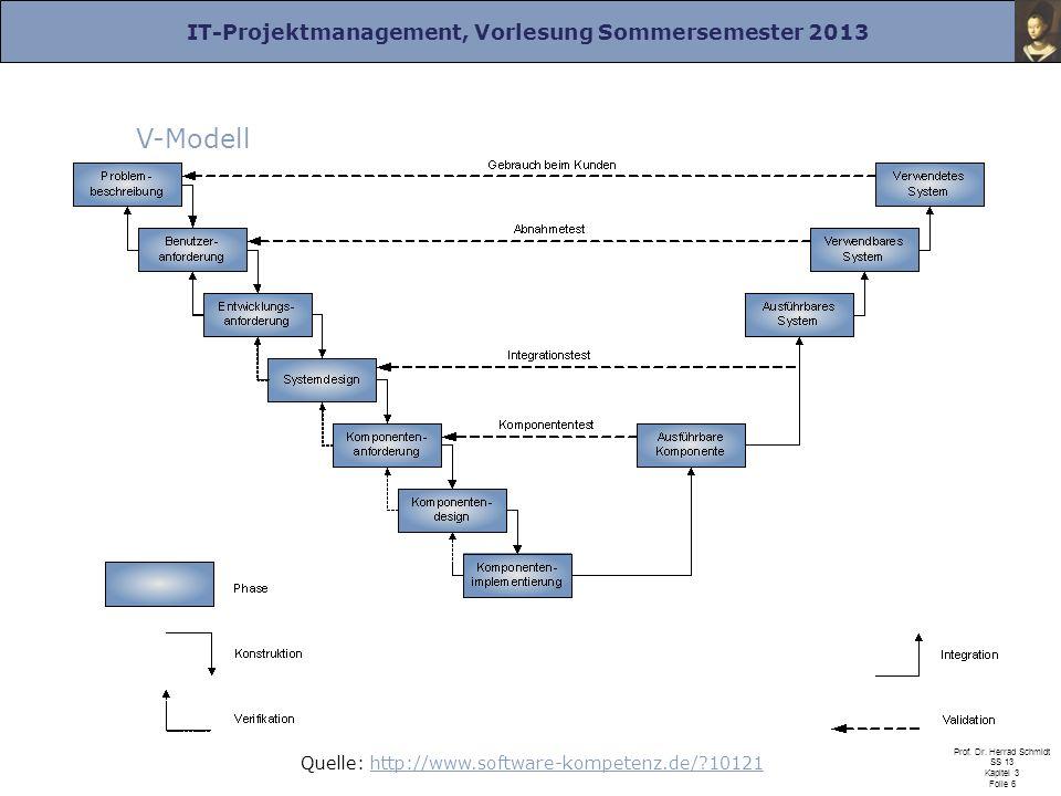 V-Modell Quelle: http://www.software-kompetenz.de/ 10121