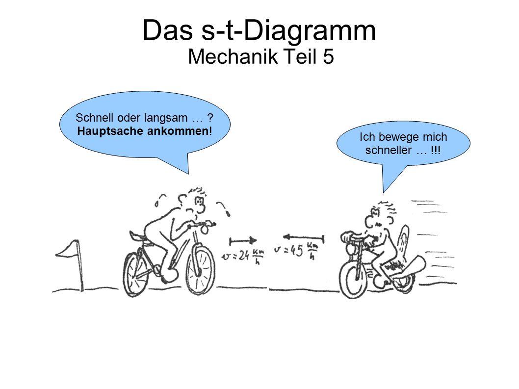 Das s-t-Diagramm Mechanik Teil 5 Schnell oder langsam …