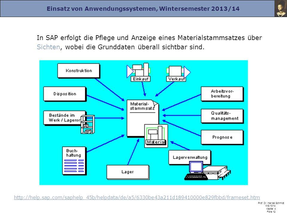 In SAP erfolgt die Pflege und Anzeige eines Materialstammsatzes über Sichten, wobei die Grunddaten überall sichtbar sind.