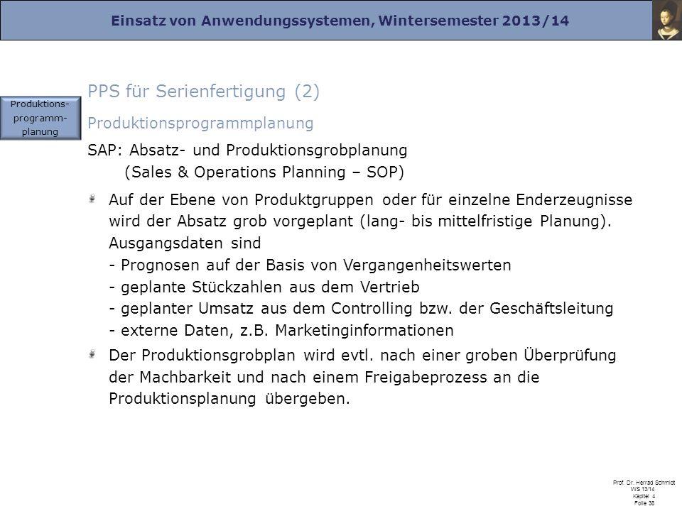 Produktions-programm-planung
