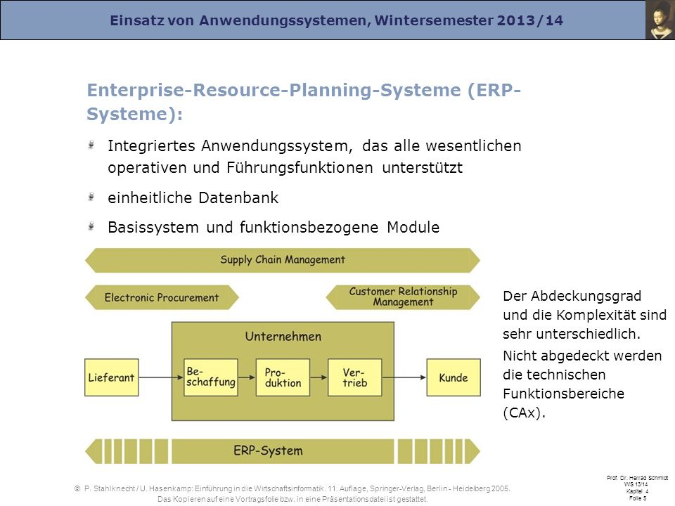 Enterprise-Resource-Planning-Systeme (ERP- Systeme):