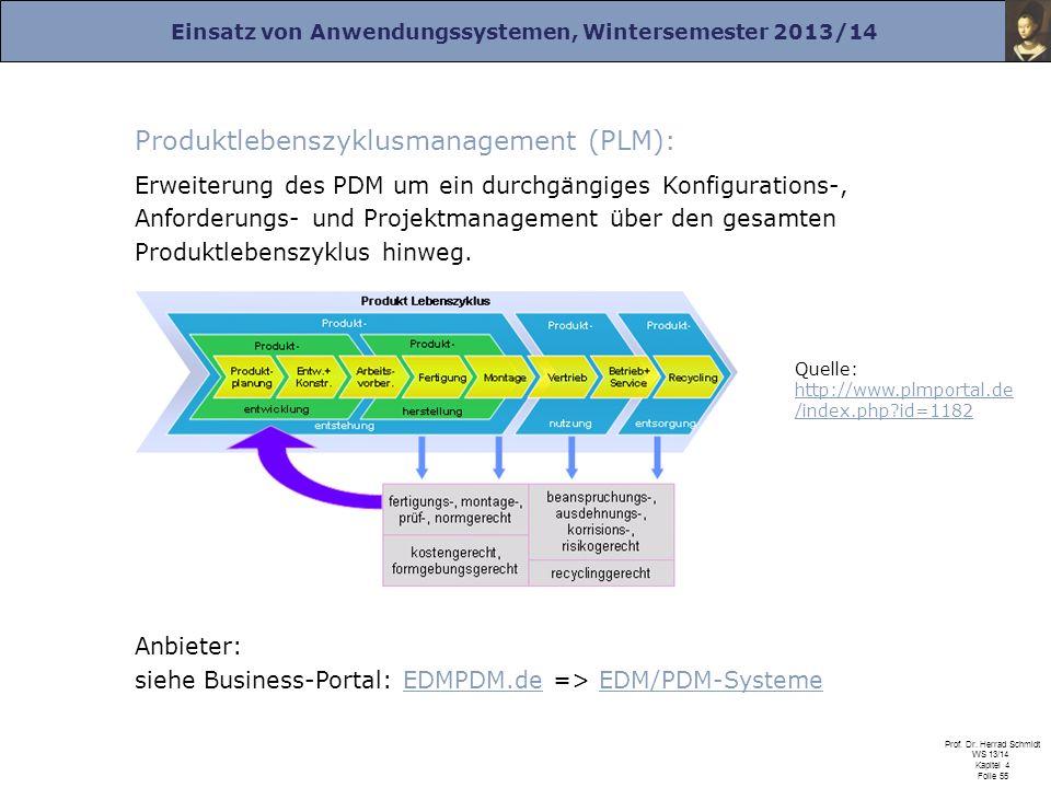 Produktlebenszyklusmanagement (PLM):