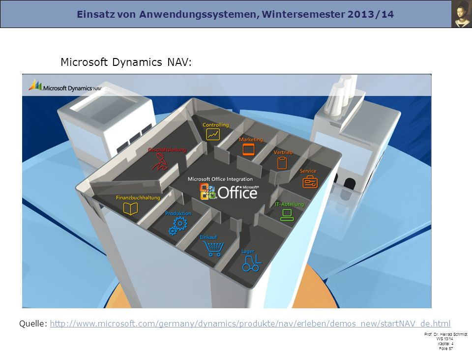 Microsoft Dynamics NAV: