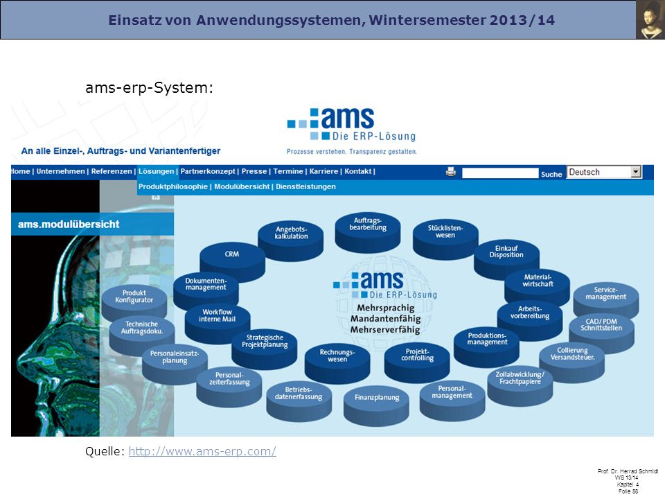 ams-erp-System: Quelle: http://www.ams-erp.com/
