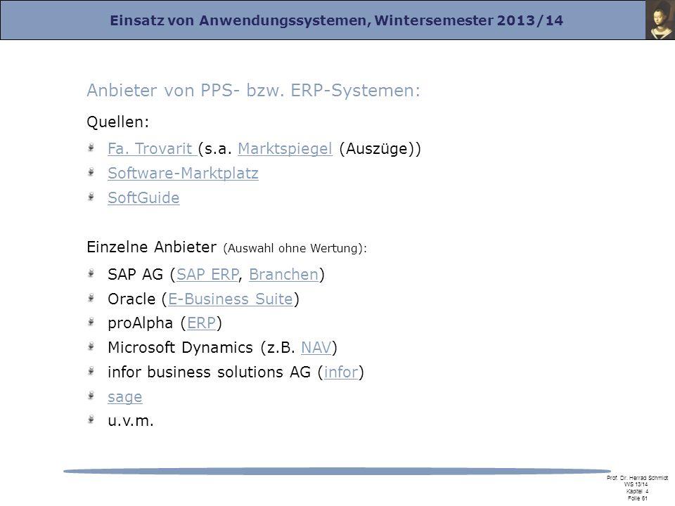 Anbieter von PPS- bzw. ERP-Systemen: