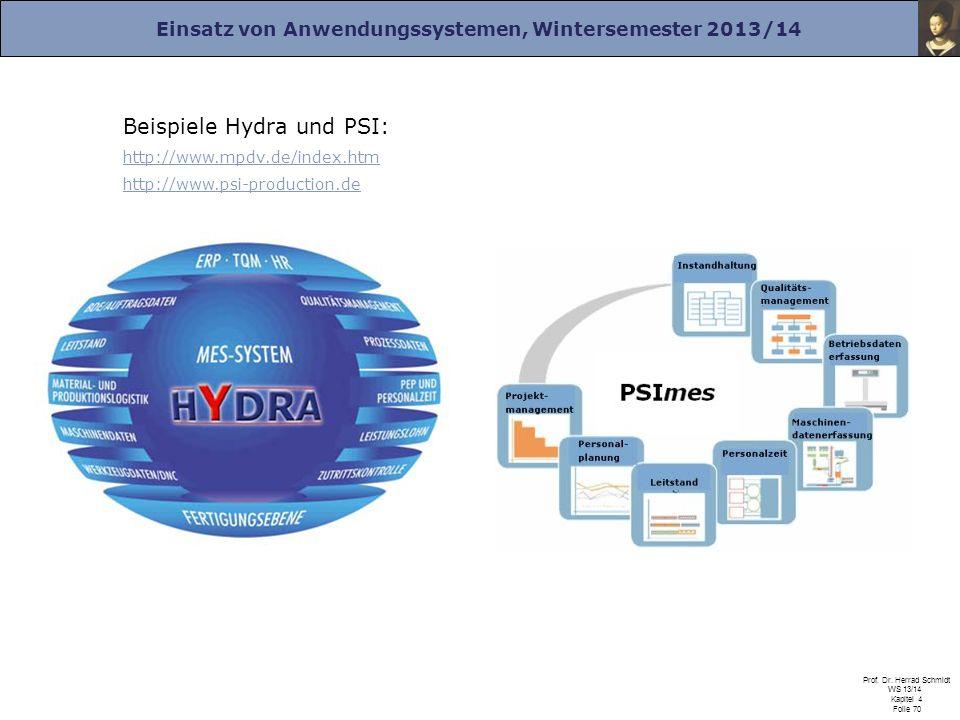 Beispiele Hydra und PSI: