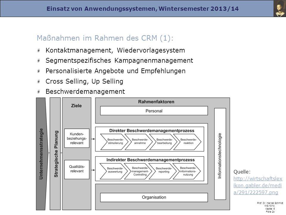 Maßnahmen im Rahmen des CRM (1):