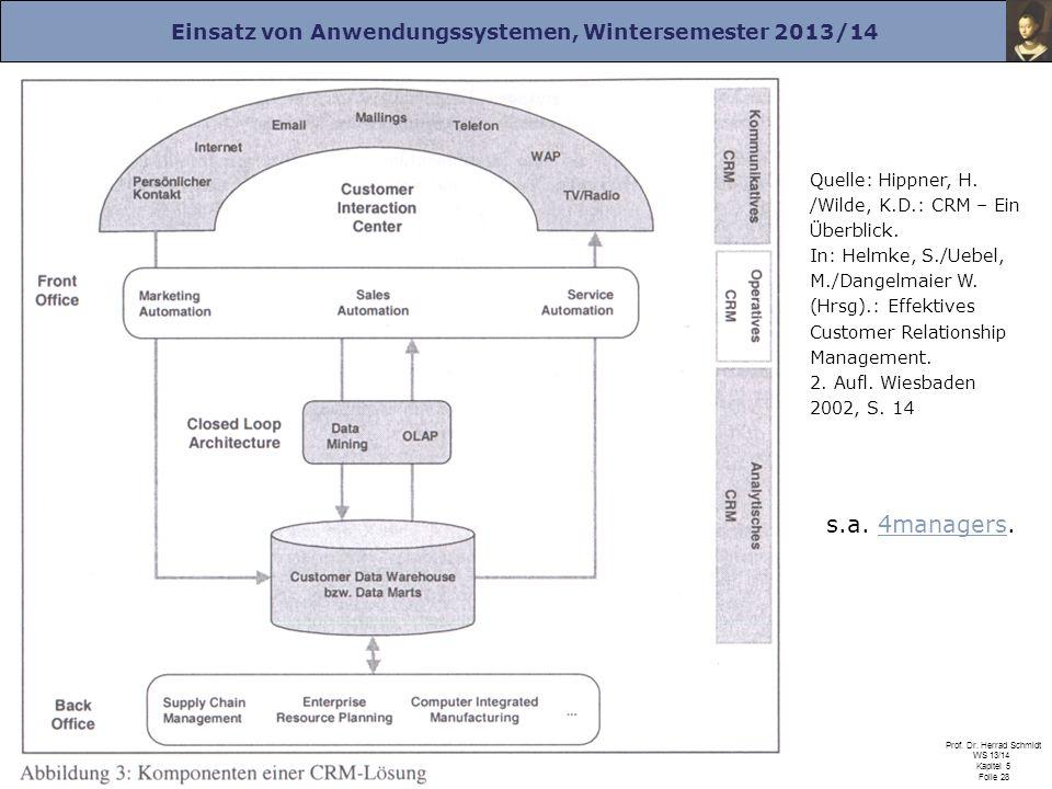 Quelle: Hippner, H. /Wilde, K. D. : CRM – Ein Überblick. In: Helmke, S